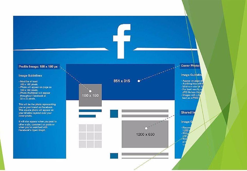 Overzicht van alle social media formaten