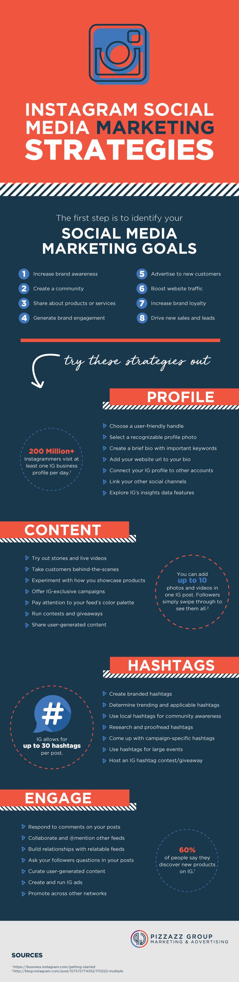 Hoe zet je als bedrijf Instagram effectief en strategisch in? De Pizzaz Group stelde deze infographic samen.