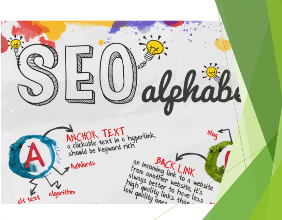 Infographic SEO alfabet met alle SEO termen en begrippen op een rijtje